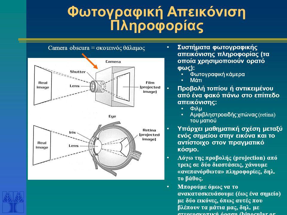 Φωτογραφική Απεικόνιση Πληροφορίας •Συστήματα φωτογραφικής απεικόνισης πληροφορίας (τα οποία χρησιμοποιούν ορατό φως): •Φωτογραφική κάμερα •Μάτι •Προβ