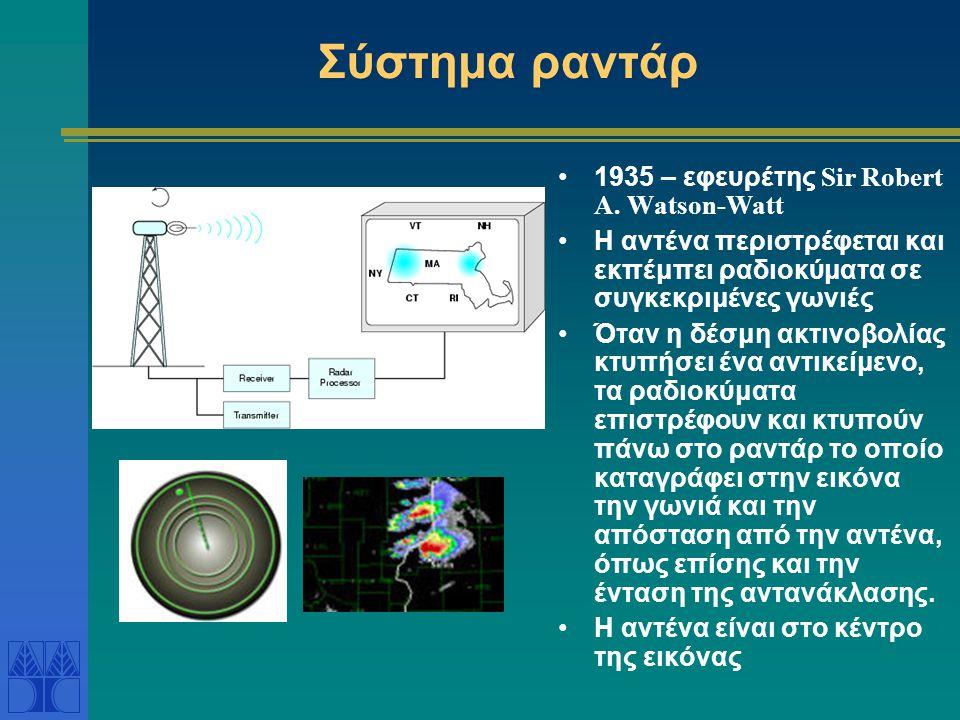 Σύστημα ραντάρ •1935 – εφευρέτης Sir Robert A. Watson-Watt •Η αντένα περιστρέφεται και εκπέμπει ραδιοκύματα σε συγκεκριμένες γωνιές •Όταν η δέσμη ακτι