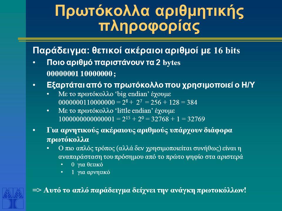 Πρωτόκολλα αριθμητικής πληροφορίας Παράδειγμα: θετικοί ακέραιοι αριθμοί με 16 bits •Ποιο αριθμό παριστάνουν τα 2 bytes 00000001 10000000 ; •Εξαρτάται