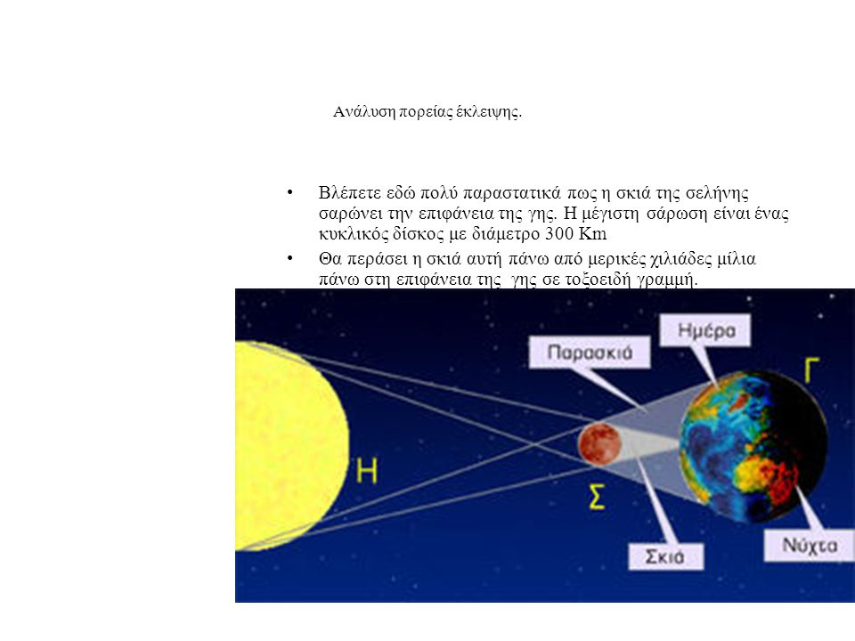 Ανάλυση πορείας έκλειψης. •Βλέπετε εδώ πολύ παραστατικά πως η σκιά της σελήνης σαρώνει την επιφάνεια της γης. Η μέγιστη σάρωση είναι ένας κυκλικός δίσ