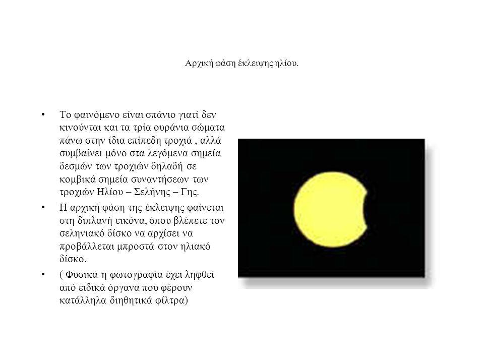 Αρχική φάση έκλειψης ηλίου. •Το φαινόμενο είναι σπάνιο γιατί δεν κινούνται και τα τρία ουράνια σώματα πάνω στην ίδια επίπεδη τροχιά, αλλά συμβαίνει μό