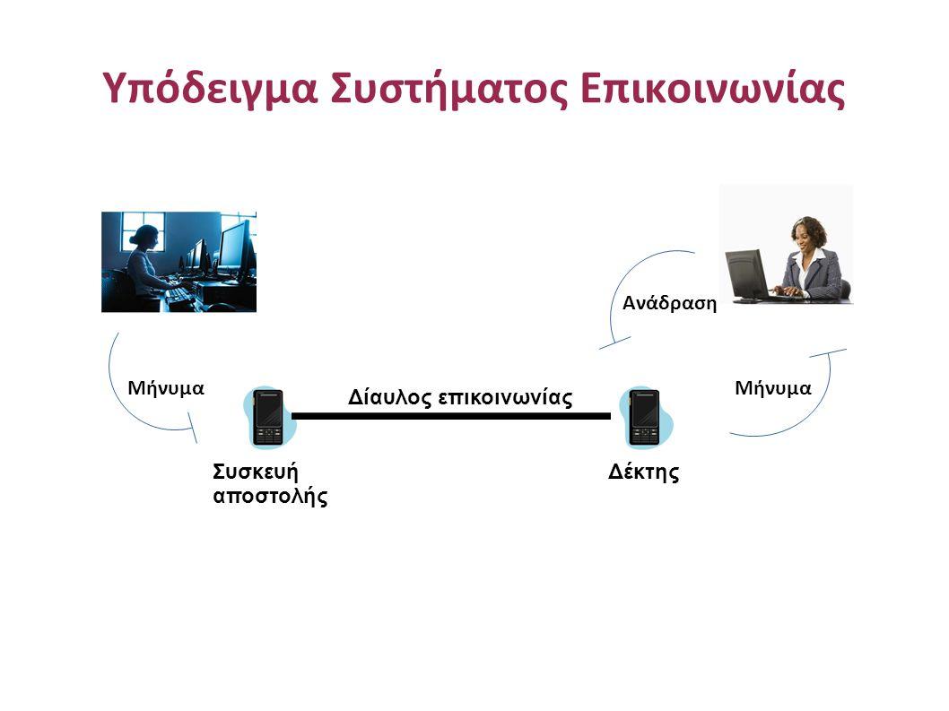 Υπόδειγμα Συστήματος Επικοινωνίας Μήνυμα Συσκευή αποστολής Δέκτης Δίαυλος επικοινωνίας Μήνυμα Ανάδραση
