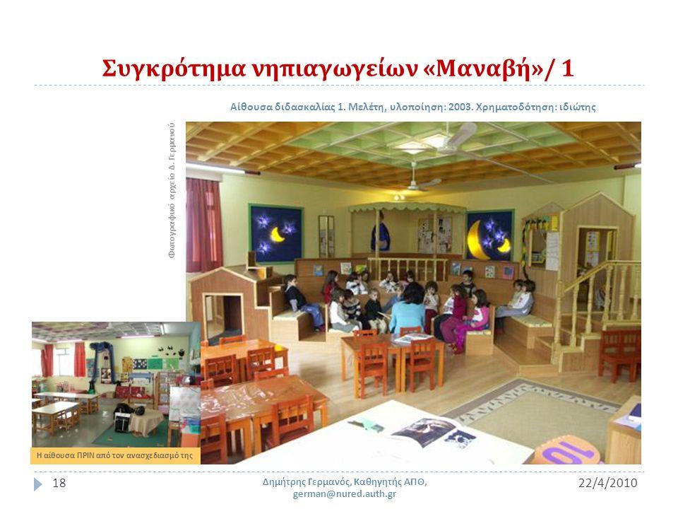 Συγκρότημα νηπιαγωγείων « Μαναβή »/ 1 22/4/201018 Δημήτρης Γερμανός, Καθηγητής ΑΠΘ, german@nured.auth.gr Φωτογραφικό αρχείο Δ.