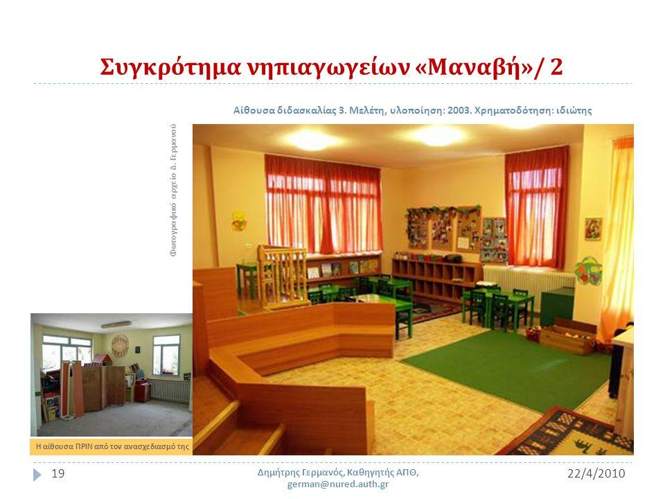 Συγκρότημα νηπιαγωγείων « Μαναβή »/ 2 22/4/201019 Δημήτρης Γερμανός, Καθηγητής ΑΠΘ, german@nured.auth.gr Φωτογραφικό αρχείο Δ.