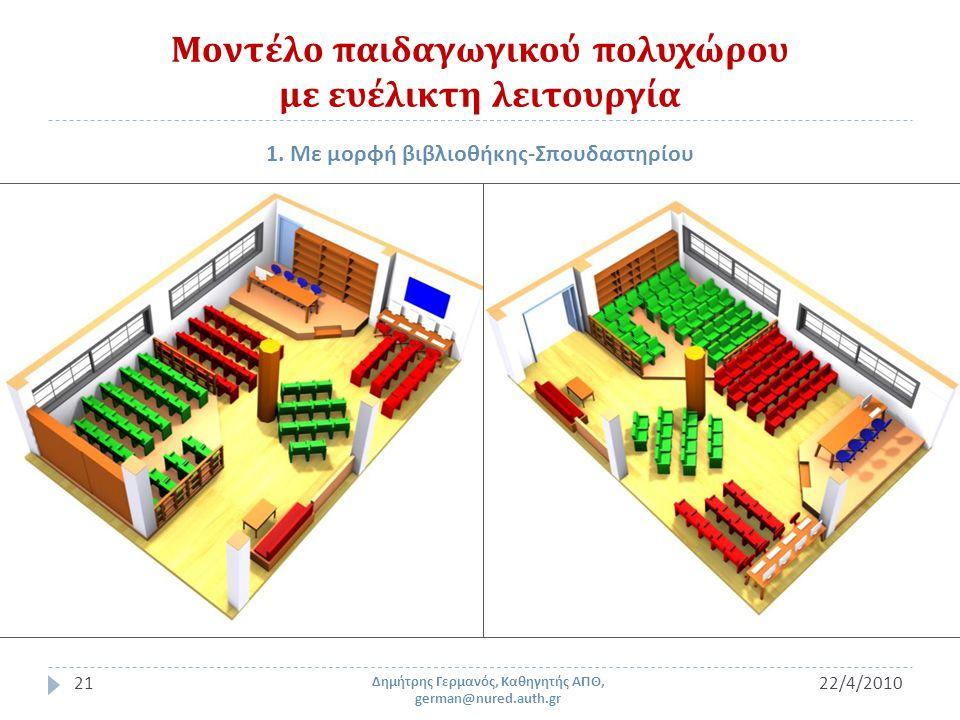 Μοντέλο παιδαγωγικού πολυχώρου με ευέλικτη λειτουργία 22/4/201021 Δημήτρης Γερμανός, Καθηγητής ΑΠΘ, german@nured.auth.gr 1. Με μορφή βιβλιοθήκης - Σπο