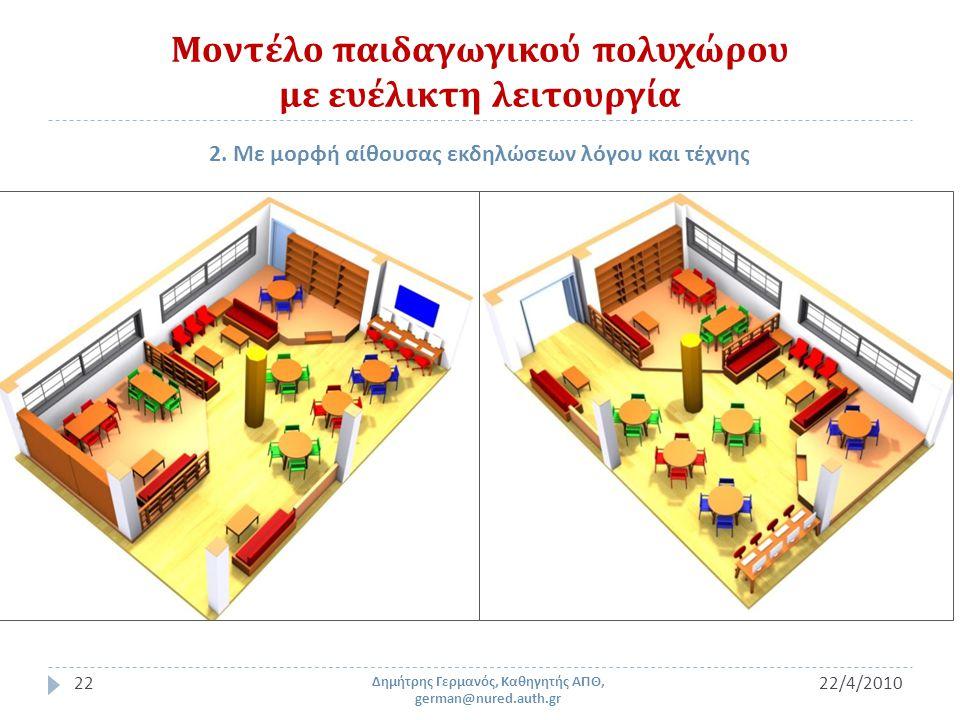 Μοντέλο παιδαγωγικού πολυχώρου με ευέλικτη λειτουργία 22/4/201022 Δημήτρης Γερμανός, Καθηγητής ΑΠΘ, german@nured.auth.gr 2. Με μορφή αίθουσας εκδηλώσε
