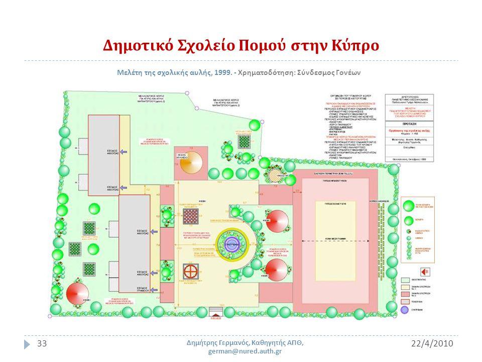 Δημοτικό Σχολείο Πομού στην Κύπρο 22/4/201033 Δημήτρης Γερμανός, Καθηγητής ΑΠΘ, german@nured.auth.gr Μελέτη της σχολικής αυλής, 1999. - Χρηματοδότηση