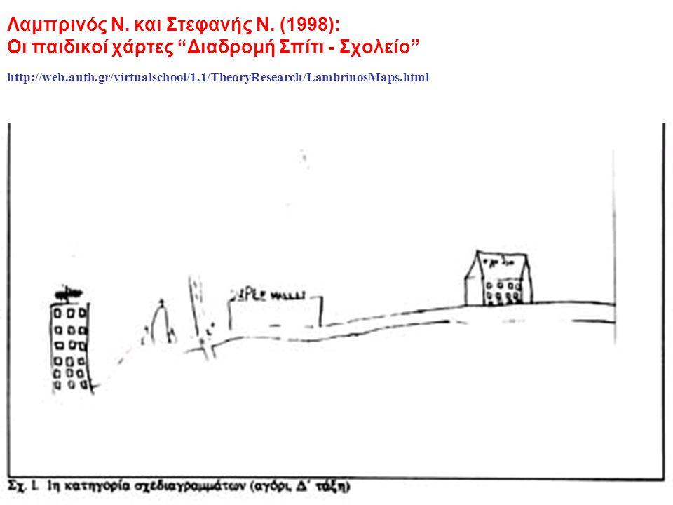 """Λαμπρινός Ν. και Στεφανής Ν. (1998): Οι παιδικοί χάρτες """"Διαδρομή Σπίτι - Σχολείο"""" http://web.auth.gr/virtualschool/1.1/TheoryResearch/LambrinosMaps.h"""