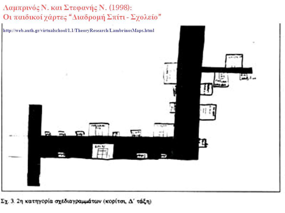 """Λαμ π ρινός Ν. και Στεφανής Ν. (1998): Οι π αιδικοί χάρτες """" Διαδρομή Σ π ίτι - Σχολείο """" http://web.auth.gr/virtualschool/1.1/TheoryResearch/Lambrino"""