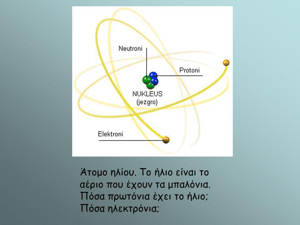 Άτομο ηλίου. Το ήλιο είναι το αέριο που έχουν τα μπαλόνια. Πόσα πρωτόνια έχει το ήλιο; Πόσα ηλεκτρόνια;