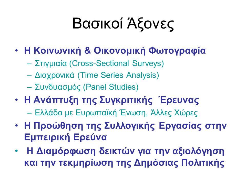 Βασικοί Άξονες •Η Κοινωνική & Οικονομική Φωτογραφία –Στιγμιαία (Cross-Sectional Surveys) –Διαχρονικά (Time Series Analysis) –Συνδυασμός (Panel Studies) •Η Ανάπτυξη της Συγκριτικής Έρευνας –Ελλάδα με Ευρωπαϊκή Ένωση, Άλλες Χώρες •Η Προώθηση της Συλλογικής Εργασίας στην Εμπειρική Ερεύνα • Η Διαμόρφωση δεικτών για την αξιολόγηση και την τεκμηρίωση της Δημόσιας Πολιτικής