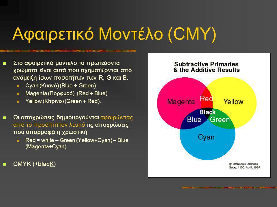Αφαιρετικό Μοντέλο (CMY)  Στο αφαιρετικό μοντέλο τα πρωτεύοντα χρώματα είναι αυτά που σχηματίζονται από ανάμειξη ίσων ποσοτήτων των R, G και B.  Cya