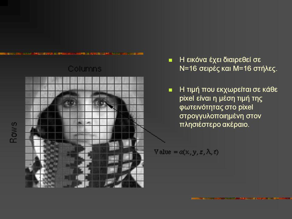 Η εικόνα έχει διαιρεθεί σε Ν=16 σειρές και Μ=16 στήλες.  Η τιμή που εκχωρείται σε κάθε pixel είναι η μέση τιμή της φωτεινότητας στο pixel στρογγυλο