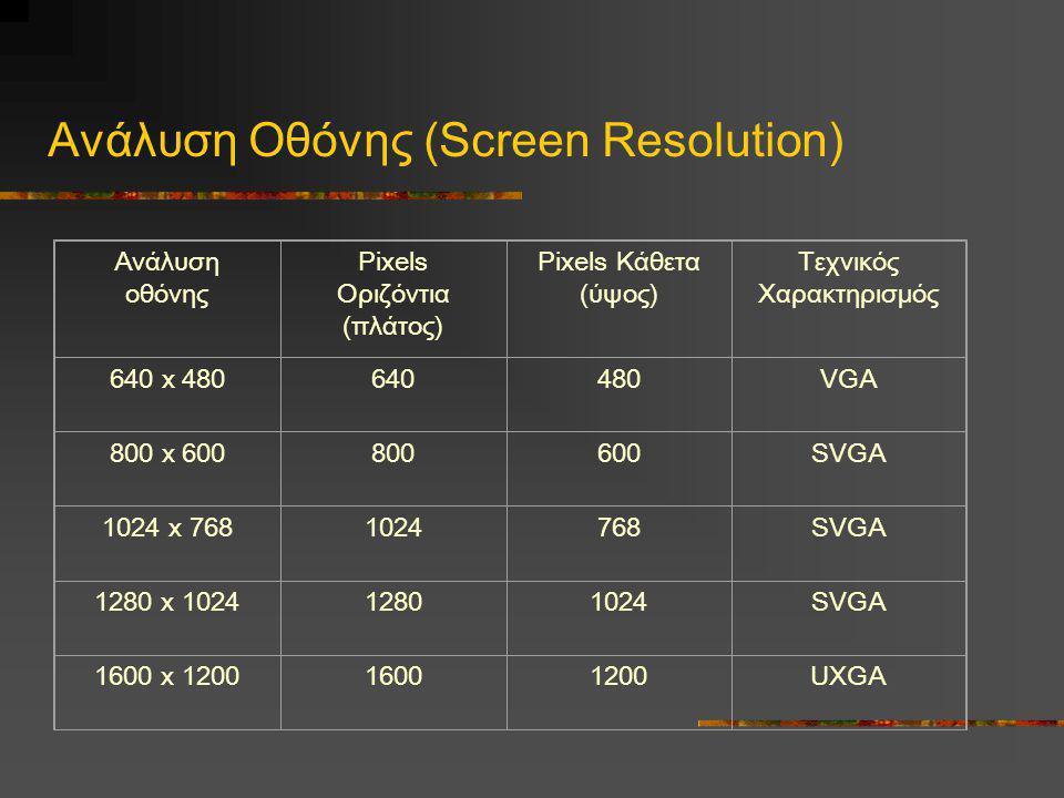 Ανάλυση Οθόνης (Screen Resolution) Ανάλυση οθόνης Pixels Οριζόντια (πλάτος) Pixels Κάθετα (ύψος) Τεχνικός Χαρακτηρισμός 640 x 480640480VGA 800 x 60080