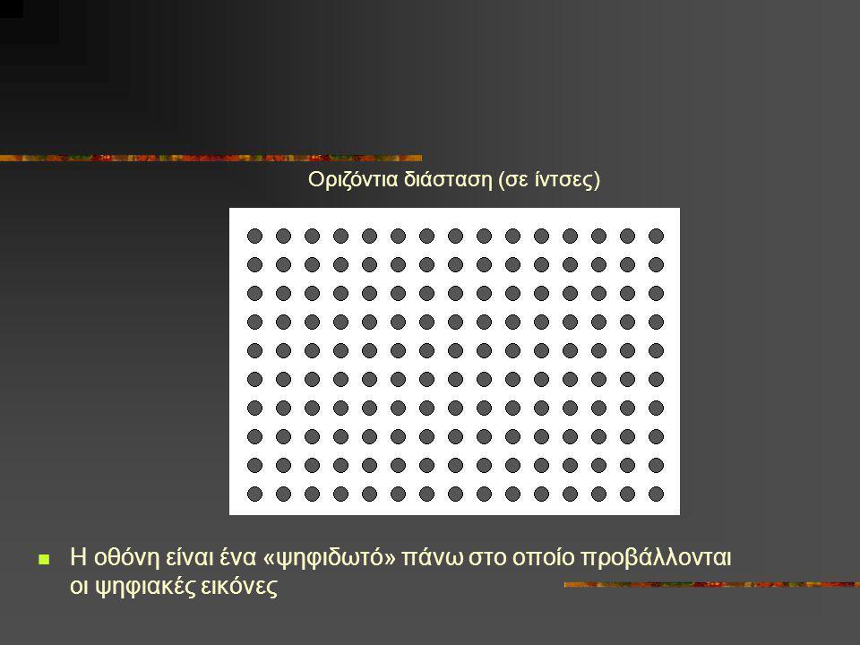  Η οθόνη είναι ένα «ψηφιδωτό» πάνω στο οποίο προβάλλονται οι ψηφιακές εικόνες Οριζόντια διάσταση (σε ίντσες)