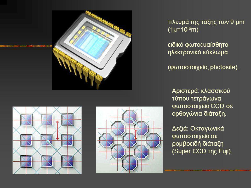 Αριστερά: κλασσικού τύπου τετράγωνα φωτοστοιχεία CCD σε ορθογώνια διάταξη. Δεξιά: Οκταγωνικά φωτοστοιχεία σε ρομβοειδή διάταξη (Super CCD της Fuji). π