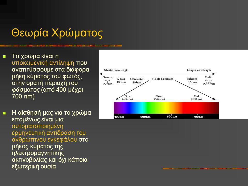 Θεωρία Χρώματος  Το χρώμα είναι η υποκειμενική αντίληψη που αναπτύσσουμε στα διάφορα μήκη κύματος του φωτός, στην ορατή περιοχή του φάσματος (από 400