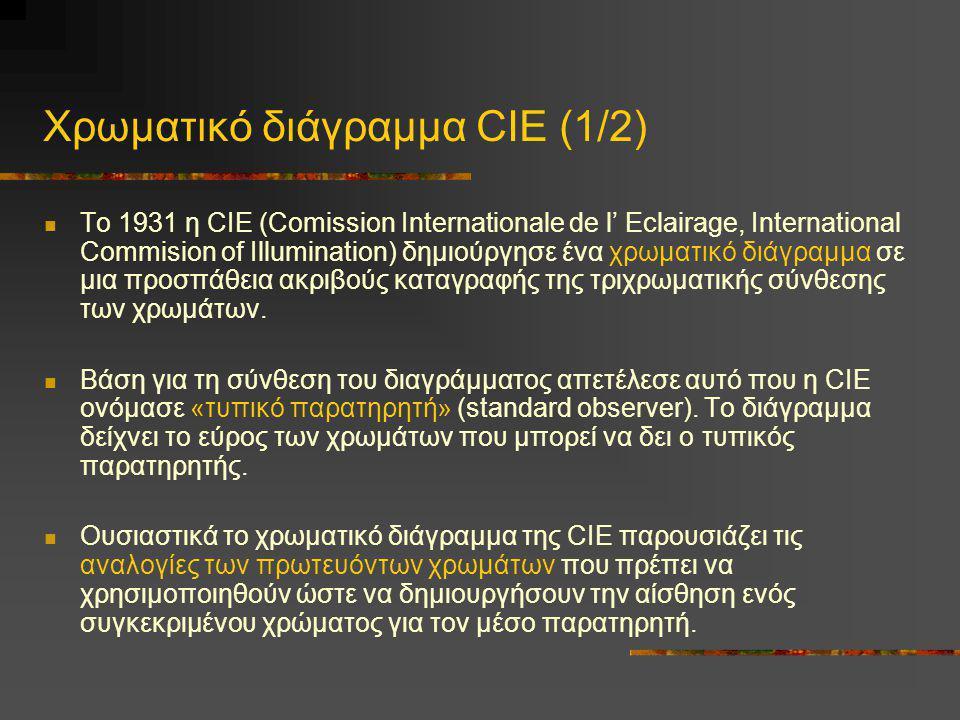Χρωματικό διάγραμμα CIE (1/2)  Το 1931 η CIE (Comission Internationale de l' Eclairage, International Commision of Illumination) δημιούργησε ένα χρωμ