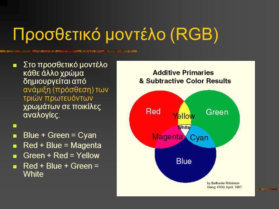 Προσθετικό μοντέλο (RGB)  Στο προσθετικό μοντέλο κάθε άλλο χρώμα δημιουργείται από ανάμιξη (πρόσθεση) των τριών πρωτευόντων χρωμάτων σε ποικίλες αναλ