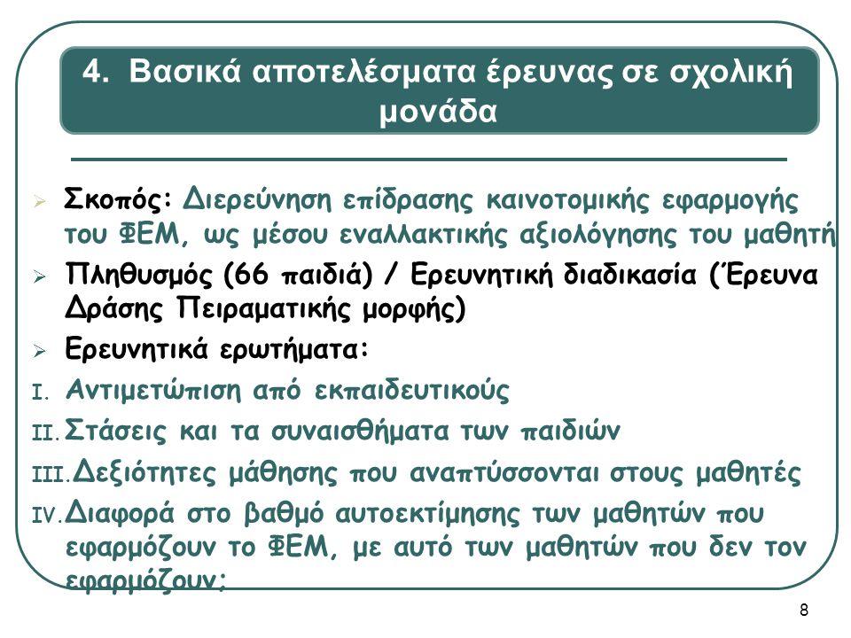  Σκοπός: Διερεύνηση επίδρασης καινοτομικής εφαρμογής του ΦΕΜ, ως μέσου εναλλακτικής αξιολόγησης του μαθητή  Πληθυσμός (66 παιδιά) / Ερευνητική διαδικασία (Έρευνα Δράσης Πειραματικής μορφής)  Ερευνητικά ερωτήματα: I.