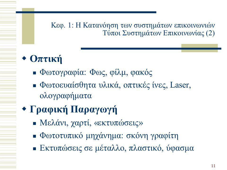 11 Κεφ. 1: Η Κατανόηση των συστημάτων επικοινωνιών Τύποι Συστημάτων Επικοινωνίας (2)  Οπτική  Φωτογραφία: Φως, φίλμ, φακός  Φωτοευαίσθητα υλικά, οπ