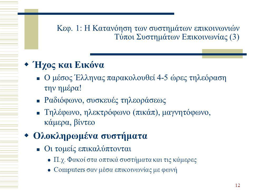 12 Κεφ. 1: Η Κατανόηση των συστημάτων επικοινωνιών Τύποι Συστημάτων Επικοινωνίας (3)  Ήχος και Εικόνα  Ο μέσος Έλληνας παρακολουθεί 4-5 ώρες τηλεόρα