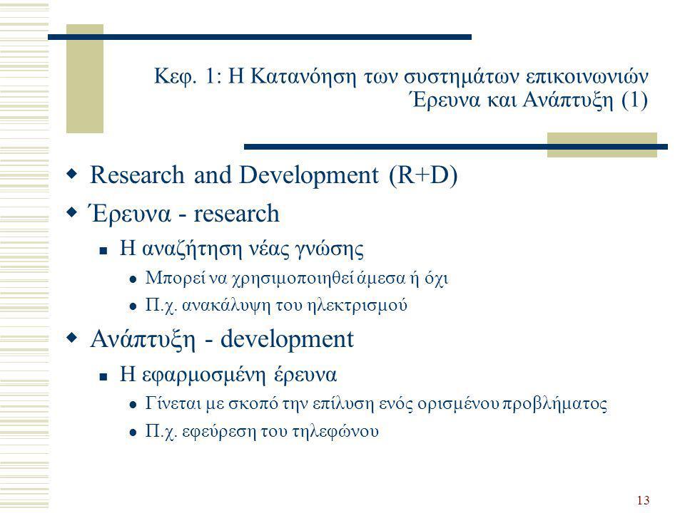 13 Κεφ. 1: Η Κατανόηση των συστημάτων επικοινωνιών Έρευνα και Ανάπτυξη (1)  Research and Development (R+D)  Έρευνα - research  Η αναζήτηση νέας γνώ