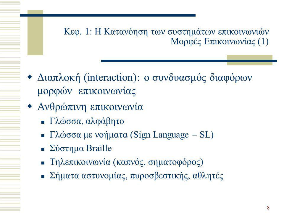 8 Κεφ. 1: Η Κατανόηση των συστημάτων επικοινωνιών Μορφές Επικοινωνίας (1)  Διαπλοκή (interaction): ο συνδυασμός διαφόρων μορφών επικοινωνίας  Ανθρώπ