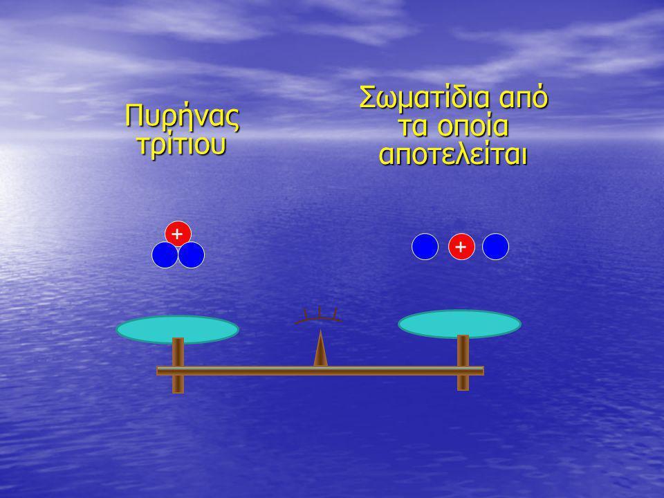 Πυρήνας τρίτιου + Σωματίδια από τα οποία αποτελείται +
