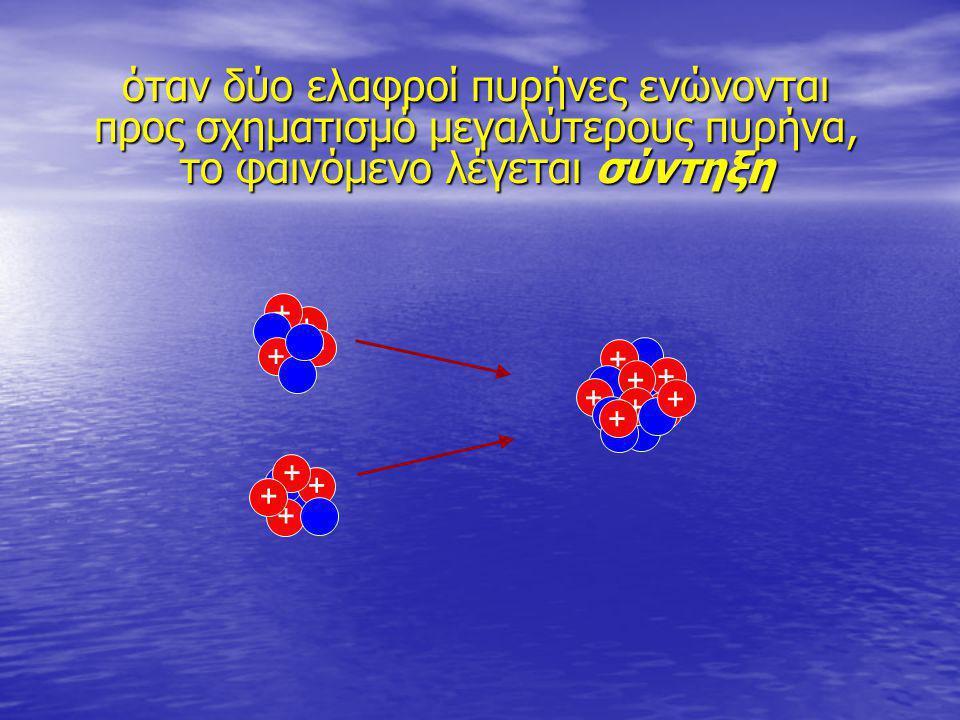 όταν δύο ελαφροί πυρήνες ενώνονται προς σχηματισμό μεγαλύτερους πυρήνα, το φαινόμενο λέγεται σύντηξη + + + + + + + + + + + + + + + +