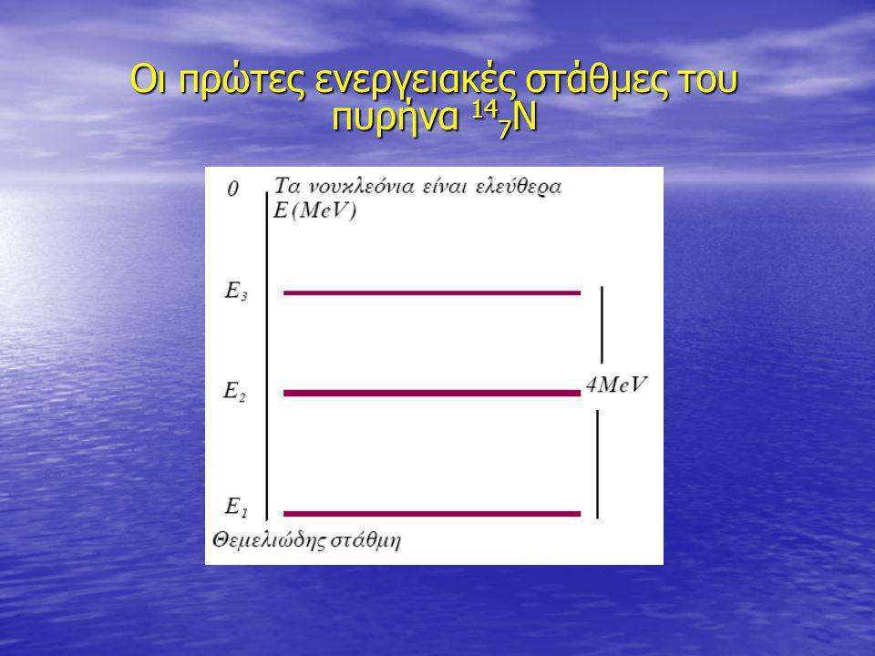 Οι πρώτες ενεργειακές στάθμες του πυρήνα 14 7 Ν