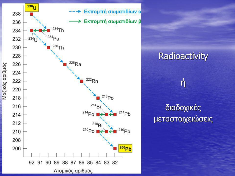Radioactivityήδιαδοχικέςμεταστοιχειώσεις