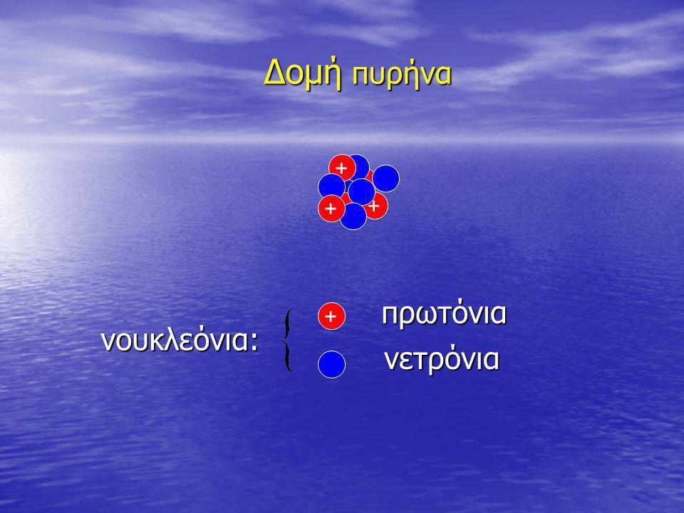 νουκλεόνια: Δομή πυρήνα + + + + + +νετρόνια πρωτόνια