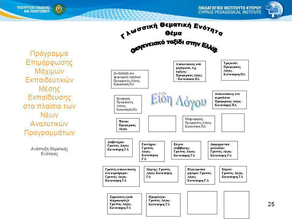 25 Πρόγραμμα Επιμόρφωσης Μάχιμων Εκπαιδευτικών Μέσης Εκπαίδευσης στα πλαίσια των Νέων Αναλυτικών Προγραμμάτων Ανάπτυξη Θεματικής Ενότητας