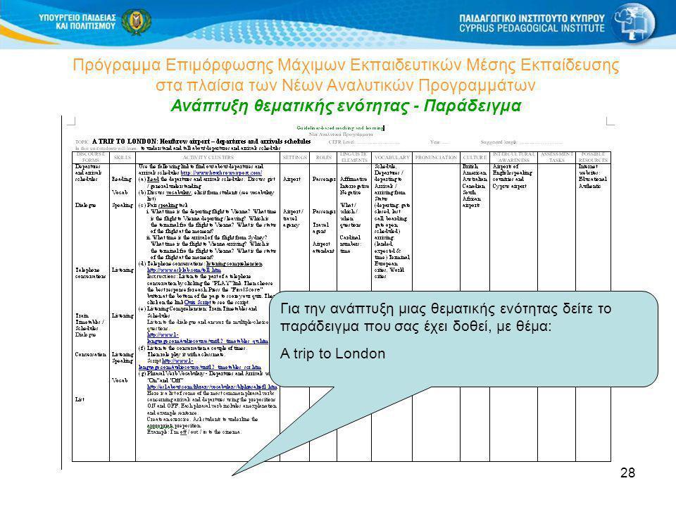 28 Πρόγραμμα Επιμόρφωσης Μάχιμων Εκπαιδευτικών Μέσης Εκπαίδευσης στα πλαίσια των Νέων Αναλυτικών Προγραμμάτων Ανάπτυξη θεματικής ενότητας - Παράδειγμα