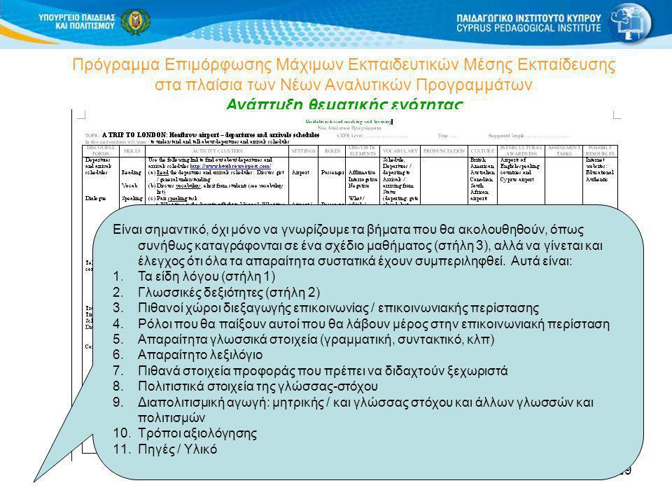 29 Πρόγραμμα Επιμόρφωσης Μάχιμων Εκπαιδευτικών Μέσης Εκπαίδευσης στα πλαίσια των Νέων Αναλυτικών Προγραμμάτων Ανάπτυξη θεματικής ενότητας Guidelines-b