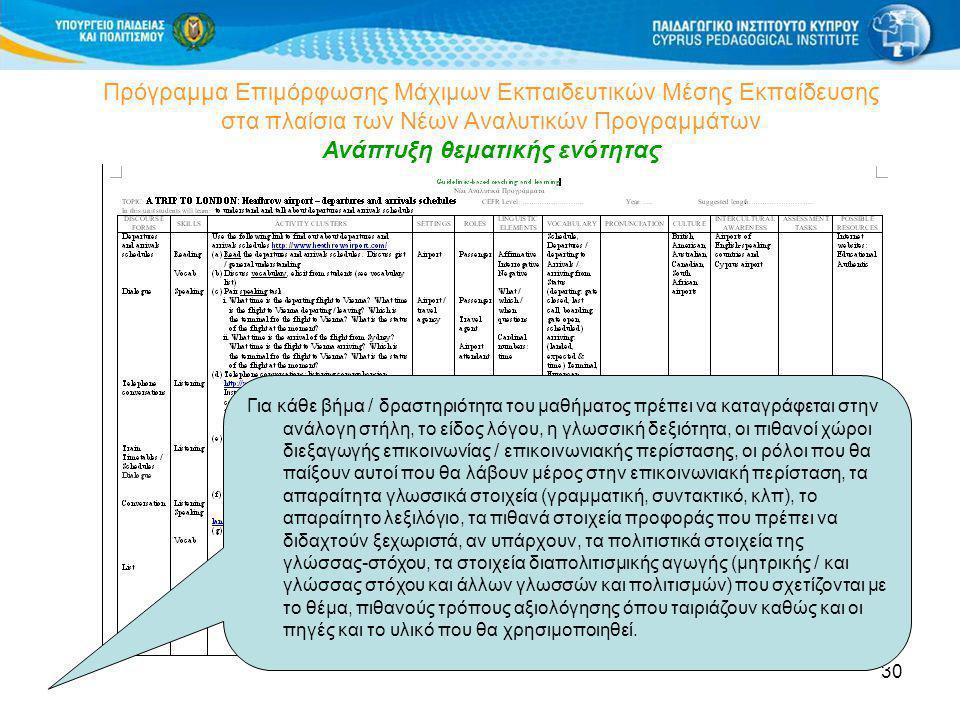 30 Πρόγραμμα Επιμόρφωσης Μάχιμων Εκπαιδευτικών Μέσης Εκπαίδευσης στα πλαίσια των Νέων Αναλυτικών Προγραμμάτων Ανάπτυξη θεματικής ενότητας Guidelines-b