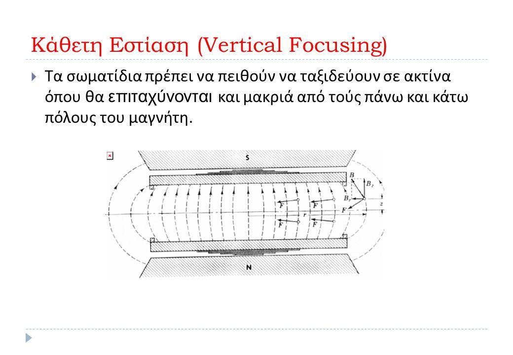 Κάθετη Εστίαση (Vertical Focusing)  Τα σωματίδια πρέπει να πειθούν να ταξιδεύουν σε ακτίνα όπου θα επιταχύνονται και μακριά από τούς πάνω και κάτω πό