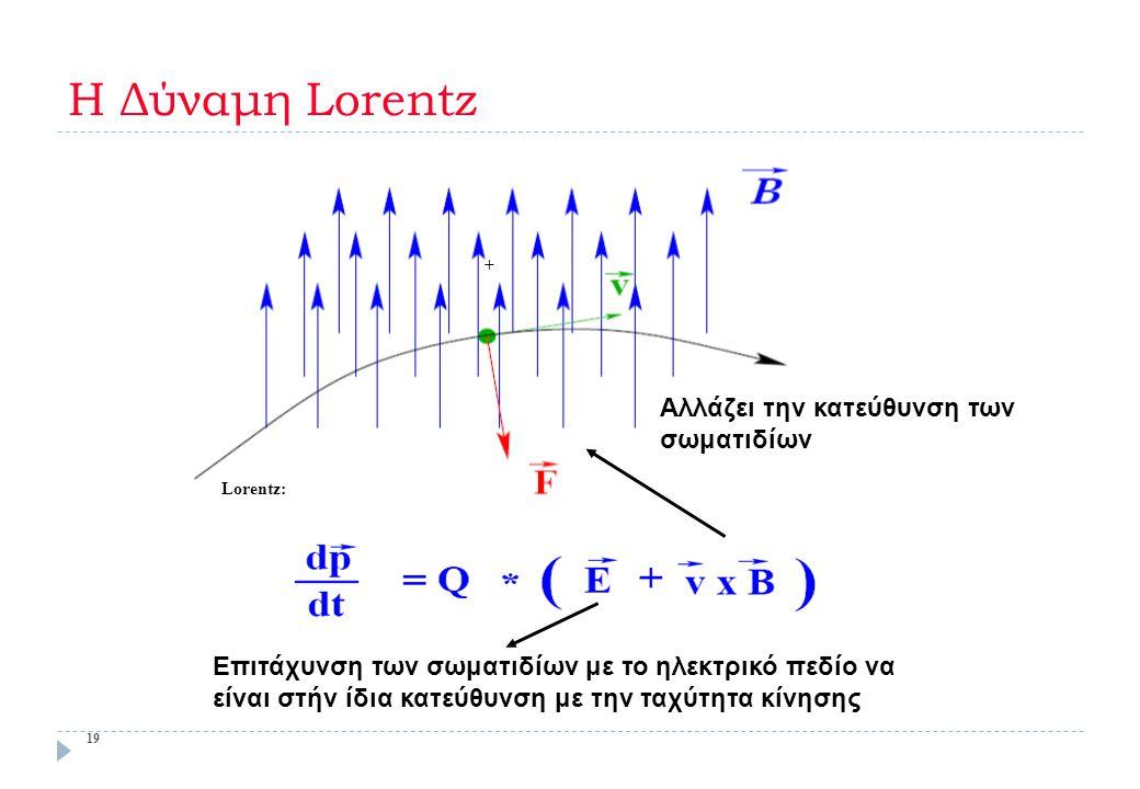 Η Δύναμη Lorentz 19 Αλλάζει την κατεύθυνση των σωματιδίων Επιτάχυνση των σωματιδίων με το ηλεκτρικό πεδίο να είναι στήν ίδια κατεύθυνση με την ταχύτητ