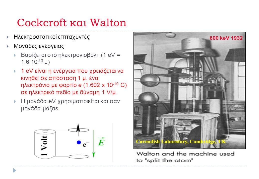 Cockcroft και Walton  Ηλεκτροστατικοί επιταχυντές  Μονάδες ενέργειας  Βασίζεται στό ηλεκτρονιοβόλτ (1 eV = 1.6 10 -19 J)  1 eV είναι η ενέργεια πο