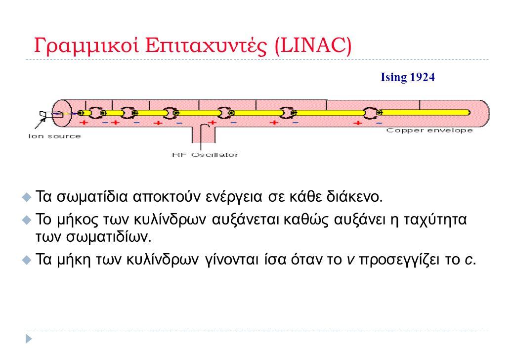 Γραμμικοί Επιταχυντές (LINAC)  Τα σωματίδια αποκτούν ενέργεια σε κάθε διάκενο.  Το μήκος των κυλίνδρων αυξάνεται καθώς αυξάνει η ταχύτητα των σωματι