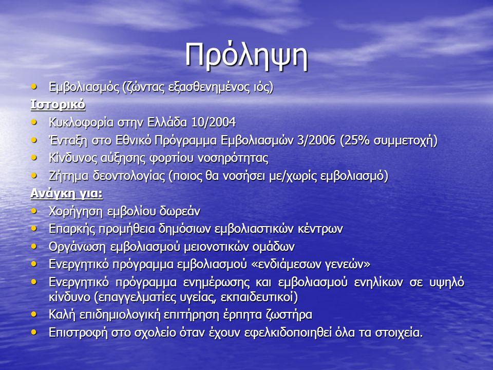 Πρόληψη • Εμβολιασμός (ζώντας εξασθενημένος ιός) Ιστορικό • Κυκλοφορία στην Ελλάδα 10/2004 • Ένταξη στο Εθνικό Πρόγραμμα Εμβολιασμών 3/2006 (25% συμμετοχή) • Κίνδυνος αύξησης φορτίου νοσηρότητας • Ζήτημα δεοντολογίας (ποιος θα νοσήσει με/χωρίς εμβολιασμό) Ανάγκη για: • Χορήγηση εμβολίου δωρεάν • Επαρκής προμήθεια δημόσιων εμβολιαστικών κέντρων • Οργάνωση εμβολιασμού μειονοτικών ομάδων • Ενεργητικό πρόγραμμα εμβολιασμού «ενδιάμεσων γενεών» • Ενεργητικό πρόγραμμα ενημέρωσης και εμβολιασμού ενηλίκων σε υψηλό κίνδυνο (επαγγελματίες υγείας, εκπαιδευτικοί) • Καλή επιδημιολογική επιτήρηση έρπητα ζωστήρα • Επιστροφή στο σχολείο όταν έχουν εφελκιδοποιηθεί όλα τα στοιχεία.