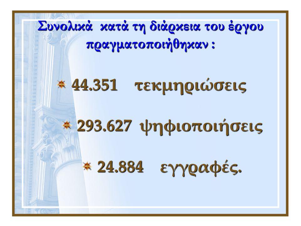 Συνολικά κατά τη διάρκεια του έργου πραγματοποιήθηκαν : 44.351 τεκμηριώσεις 293.627 ψηφιοποιήσεις 24.884 εγγραφές.