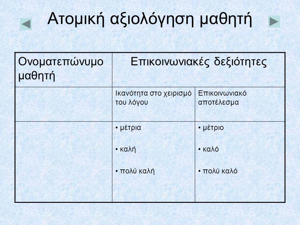Ατομική αξιολόγηση μαθητή Ονοματεπώνυμο μαθητή Επικοινωνιακές δεξιότητες Ικανότητα στο χειρισμό του λόγου Επικοινωνιακό αποτέλεσμα • μέτρια • καλή • π
