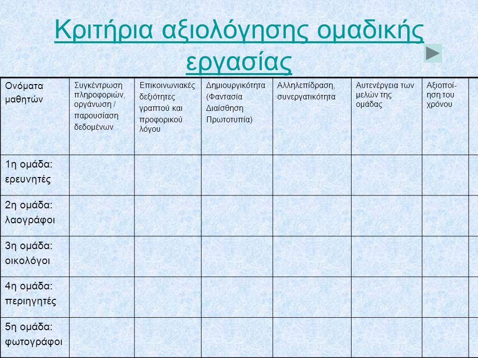 Κριτήρια αξιολόγησης ομαδικής εργασίας Ονόματα μαθητών Συγκέντρωση πληροφοριών, οργάνωση / παρουσίαση δεδομένων Επικοινωνιακές δεξιότητες γραπτού και