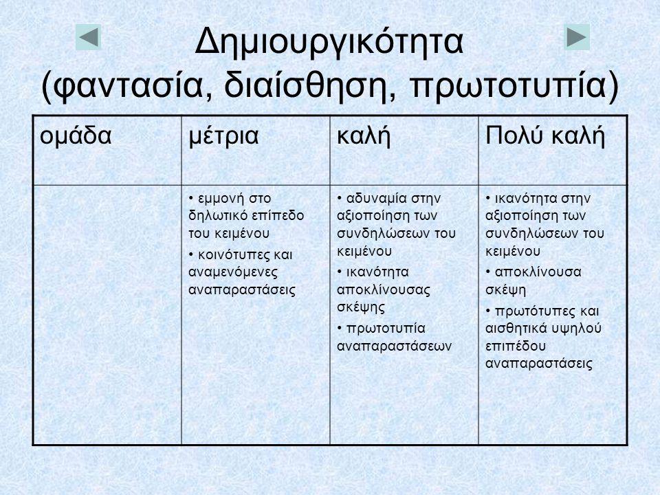 Δημιουργικότητα (φαντασία, διαίσθηση, πρωτοτυπία) ομάδαμέτριακαλήΠολύ καλή • εμμονή στο δηλωτικό επίπεδο του κειμένου • κοινότυπες και αναμενόμενες αν