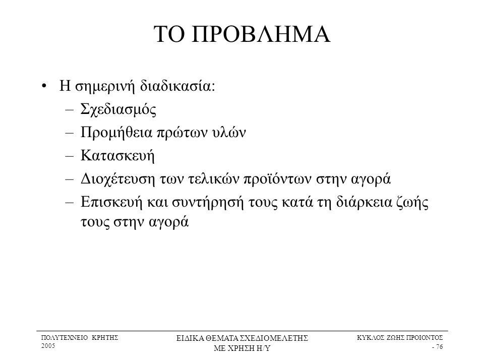 ΠΟΛΥΤΕΧΝΕΙΟ ΚΡΗΤΗΣ 2005 ΕΙΔΙΚΑ ΘΕΜΑΤΑ ΣΧΕΔΙΟΜΕΛΕΤΗΣ ΜΕ ΧΡΗΣΗ Η/Υ ΚΥΚΛΟΣ ΖΩΗΣ ΠΡΟΙΟΝΤΟΣ - 76 ΤΟ ΠΡΟΒΛΗΜΑ •Η σημερινή διαδικασία: –Σχεδιασμός –Προμήθεια