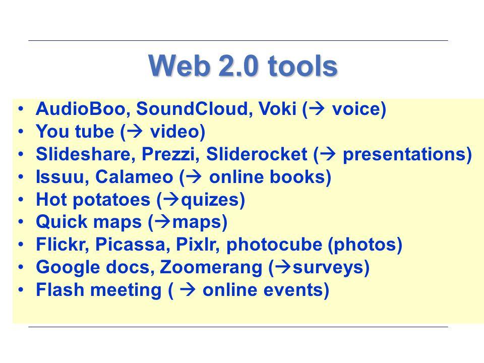 Παρουσίαση ενός twinspace με web 2.0 tools voice 1.AudioBoo, SoundCloud, Voki (  voice) presentations 2.Slideshare, Prezzi, sliderocket (  presentations) photos 3.Flickr (  photos) video 4.You tube (  video) maps 5.Quick maps (  maps) online books 6.Issuu (  online books) quizzes 7.Hot potatoes (  quizzes) surveys 8.Google docs (  surveys)