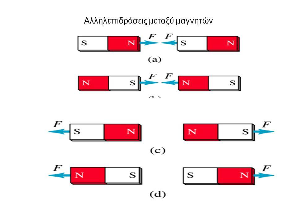 Αλληλεπιδράσεις μεταξύ μαγνητών