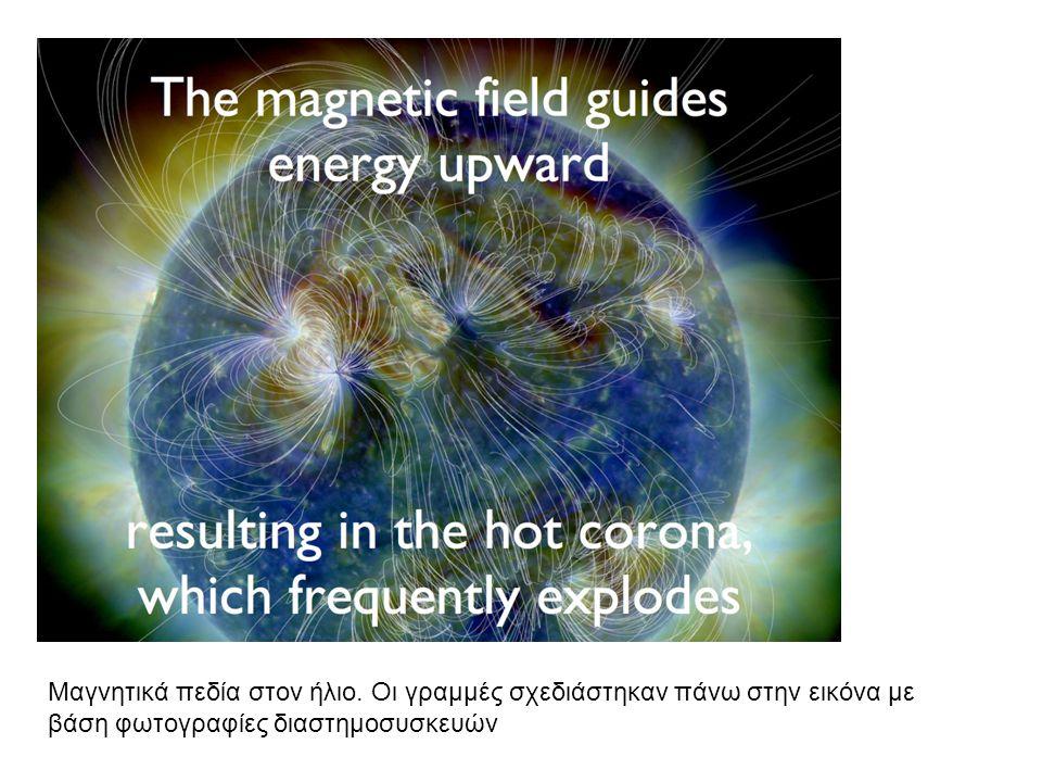 Μαγνητικά πεδία στον ήλιο. Οι γραμμές σχεδιάστηκαν πάνω στην εικόνα με βάση φωτογραφίες διαστημοσυσκευών